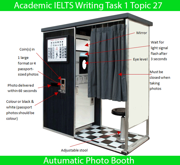 Sample Essay for Academic IELTS Writing Task 1 Topic 27 – Flow Chart
