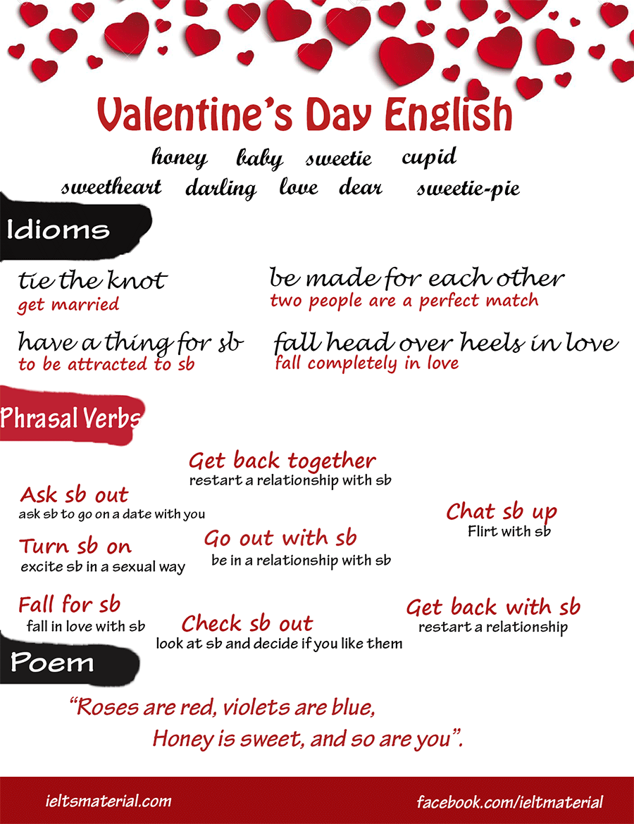 Phrasal Verbs and Idioms for IELTS Speaking Topic: Love