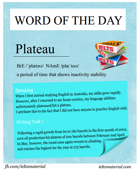WOTD - Plateau for IELTS Writiing and Speaking
