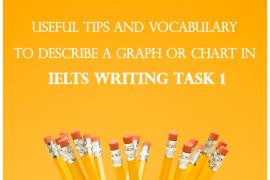 IELTSMaterial.com - IELTS Writing Task 1 - Describe graph