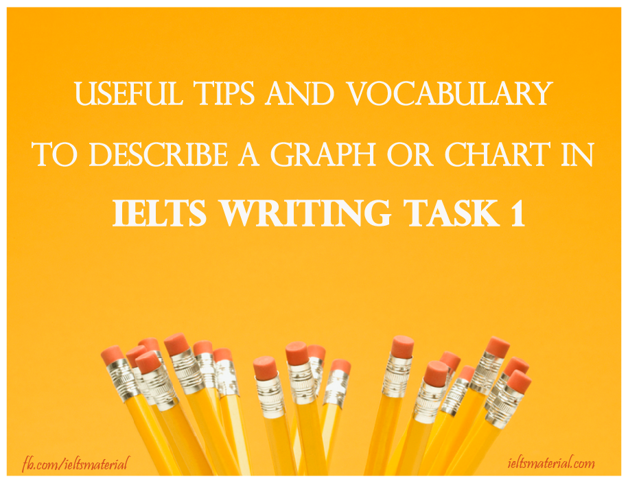 IELTSMaterial.com - IELTS Writing Task 1 - Describe graph