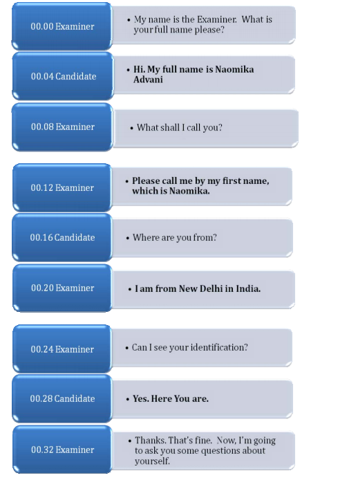 ieltsmaterial.com-ielts speaking how to answer part 1 in ielts speaking 2