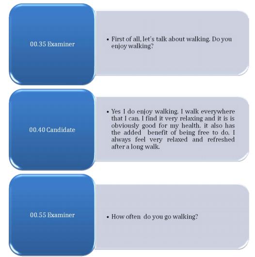ieltsmaterial.com-ielts speaking part 1