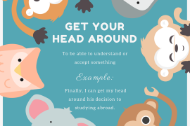 ieltsmaterial.com-get your head around- idiom for ielts speaking