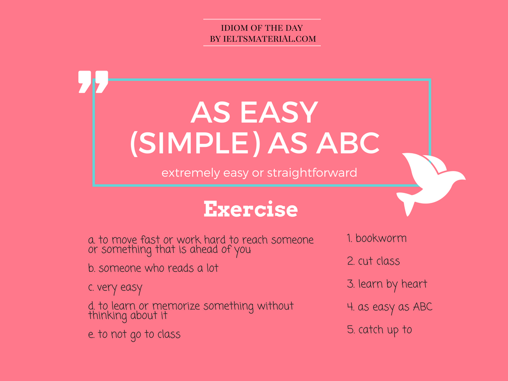 ieltsmaterial.com-idiom of the day easy as abc