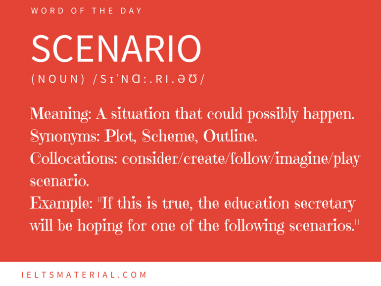 word of the day by ieltsmaterial.com - scenerio