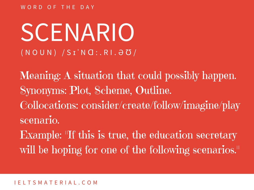 Scenario – Word of the Day for IELTS Speaking and Writing
