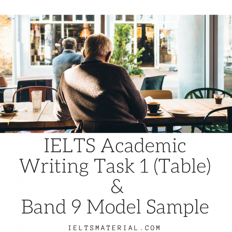 ielts academic writing Ielts academic writing task 1 involves candidates either describing facts and figures, the stages of a process, how something works, or an object o.