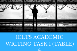 Sample Eassay for Academic IELTS Writing Task 1 Topic 16 – Table