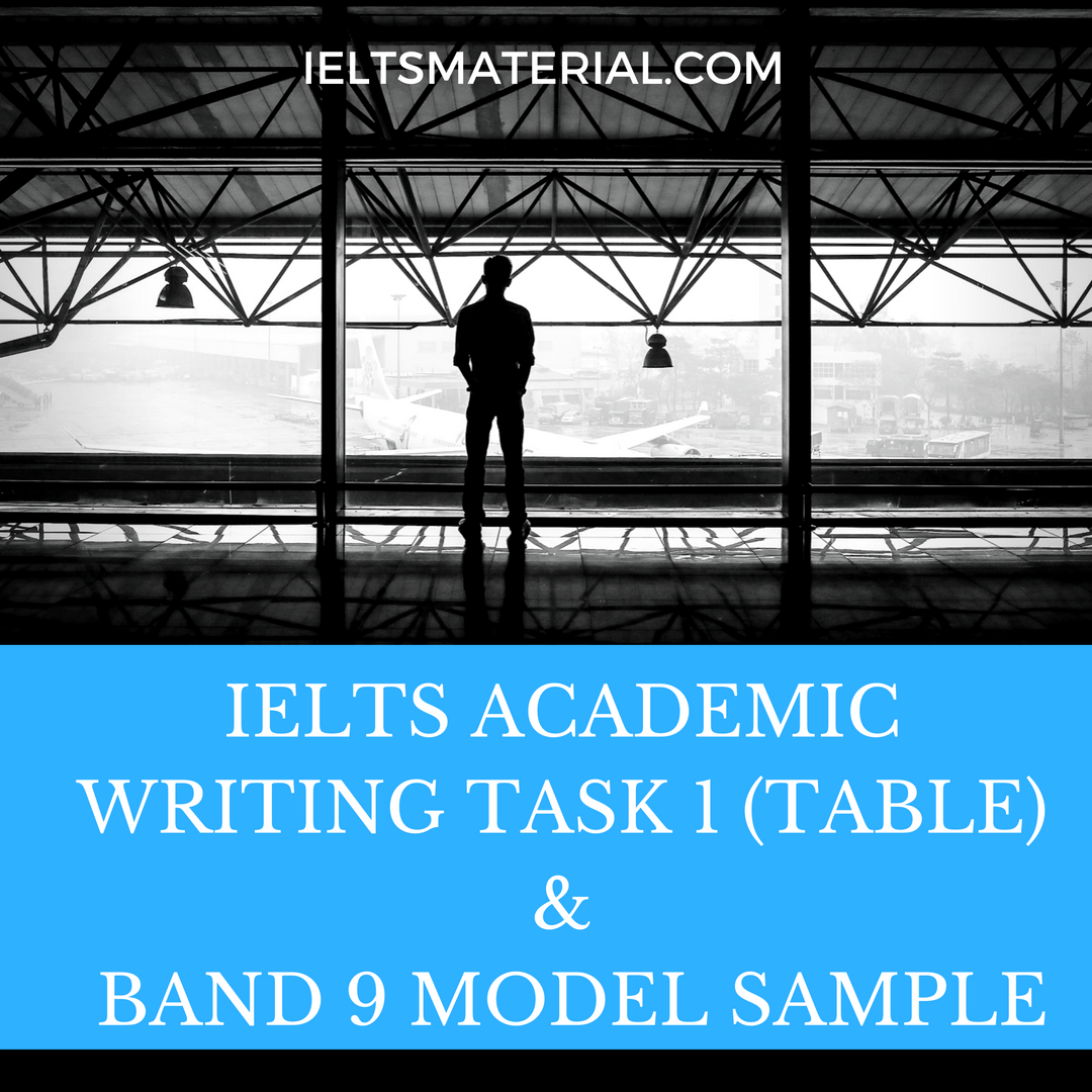 ielts academic writing task table band model sample
