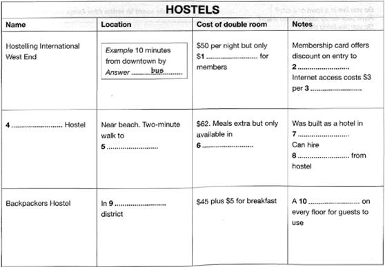 IElts listening practice test 35 - 3
