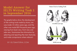 ieltsmaterial.com-ielts-writing-task-1-diagrams
