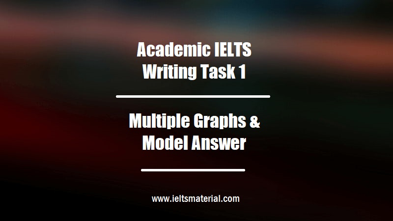 Academic IELTS Writing Task 1 Multiple Graphs & Model Answer