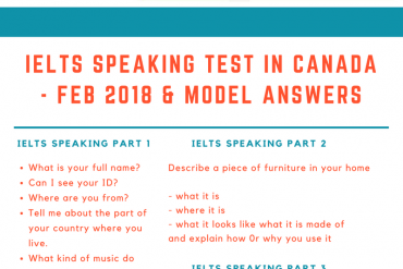IELTS Speaking Test in 2018 & Sample Answers