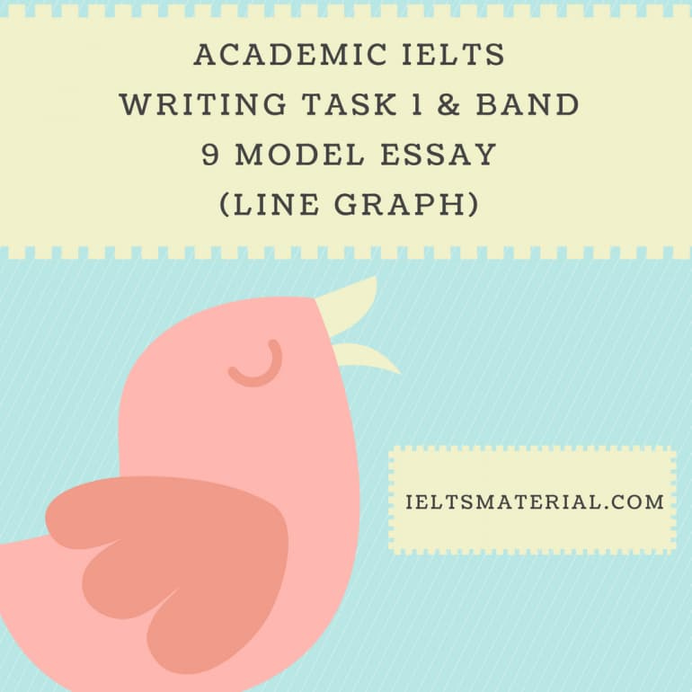 Academic IELTS Writing Task 1 (Line Graph) & Band 9 Model Essay