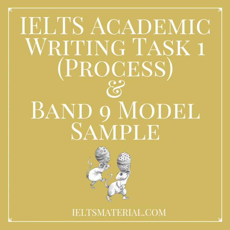IELTS Academic Writing Task 1 (Process) & Band 9 Model Sample