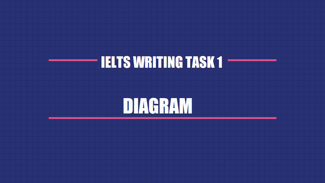 IELTS Writing Task 1 diagram
