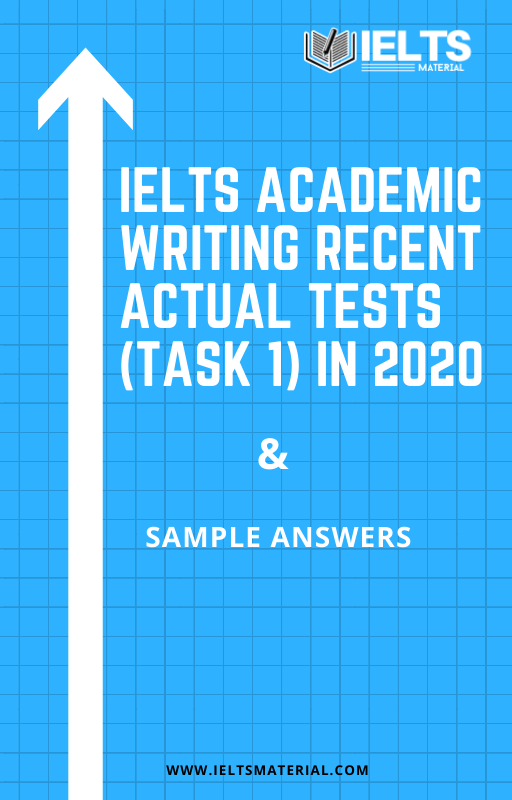 IELTS Writing Recent Actual Test (Task 1) 2020