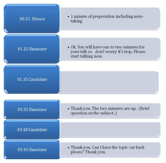 How to Answer IELTS Speaking Part 2 ?