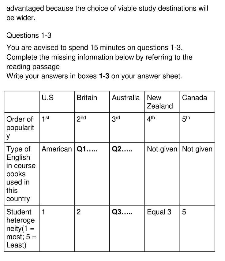 Destinations for International English Students 4