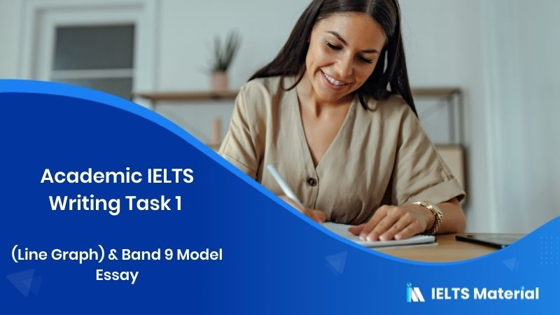 IELTS Academic Writing Task 1 Topic: Price changes for fresh fruits and vegetables – Line Graph