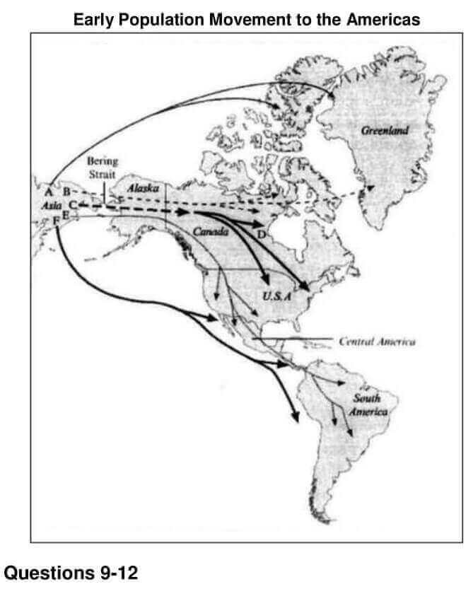 Population movements and genetics - 0006