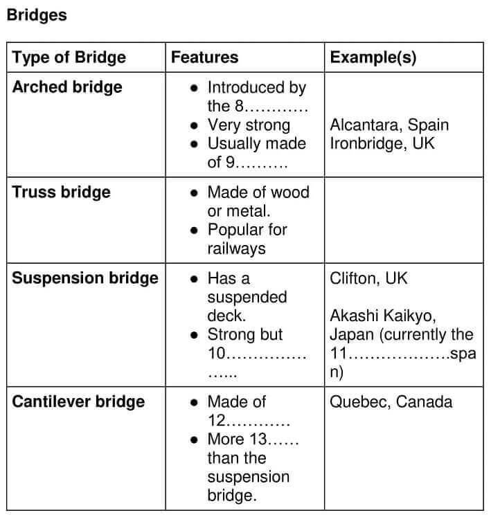 The construction of roads and bridges - 0006