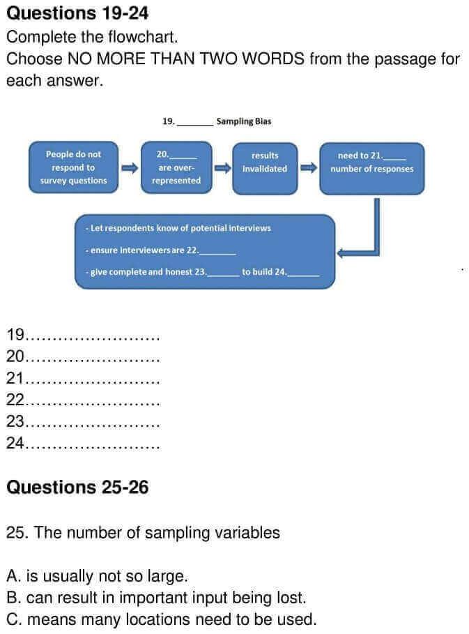 Sampling Bias - 0005