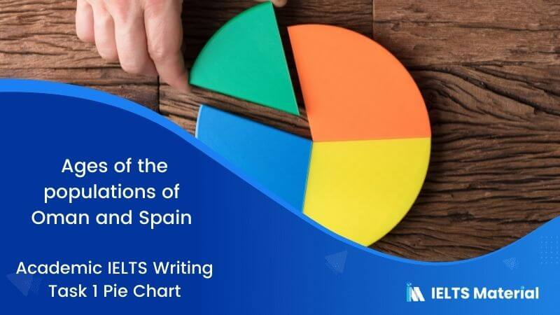 Academic IELTS Writing Task 1 Topic : ages of the populations of Oman and Spain - Pie Chart