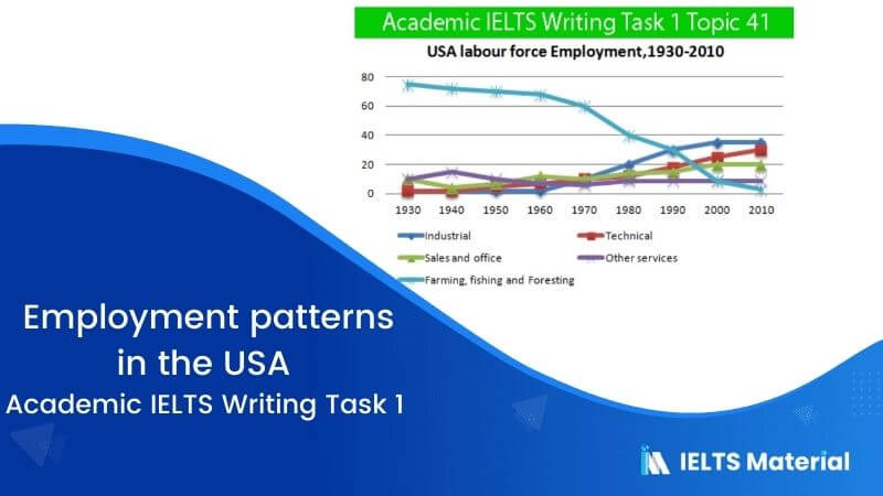 Academic IELTS Writing Task 1 Topic : employment patterns in the USA - Line Graph