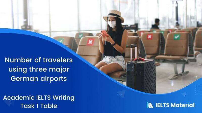 Academic IELTS Writing Task 1 Topic : number of travelers using three major German airports - Table