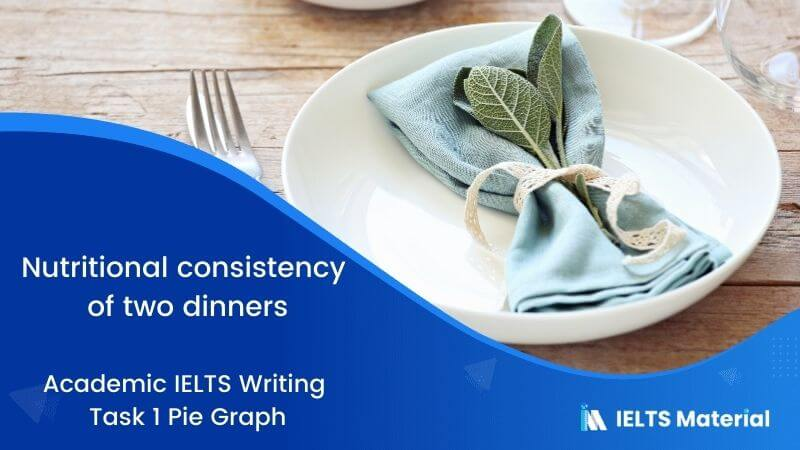 Academic IELTS Writing Task 1 Topic : nutritional consistency of two dinners - Pie Graph