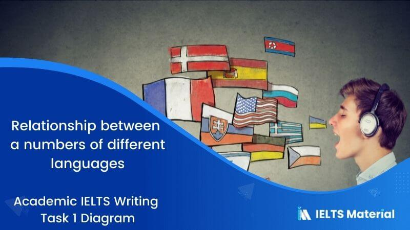 Academic IELTS Writing Task 1 Topic : relationship between a numbers of different languages - Diagram