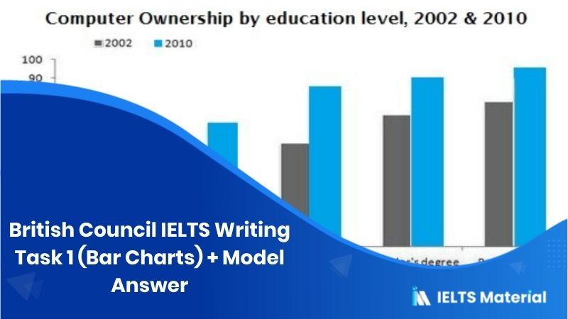British Council IELTS Writing Task 1 (Bar Charts) + Model Answer
