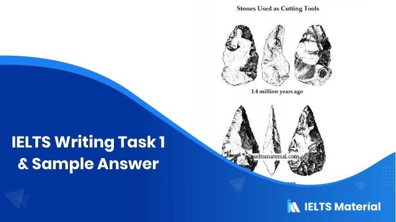 IELTS Writing Task 1 in September 2016 & Sample Answer