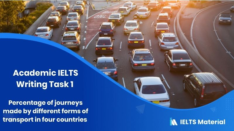 Academic IELTS Writing Task 1 Topic : percentage of journeys made by different forms of transport in four countries - Table