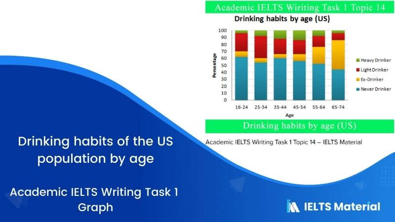 IELTS Academic Writing Task 1 Topic 14:  Drinking habits of the US population by age – Graph