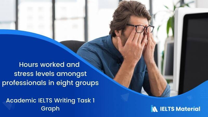 Academic IELTS Writing Task 1 Topic : hours worked and stress levels amongst professionals in eight groups - Graph