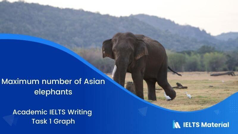 IELTS Academic Writing Task 1 Topic 01: Maximum number of Asian elephants – Graph