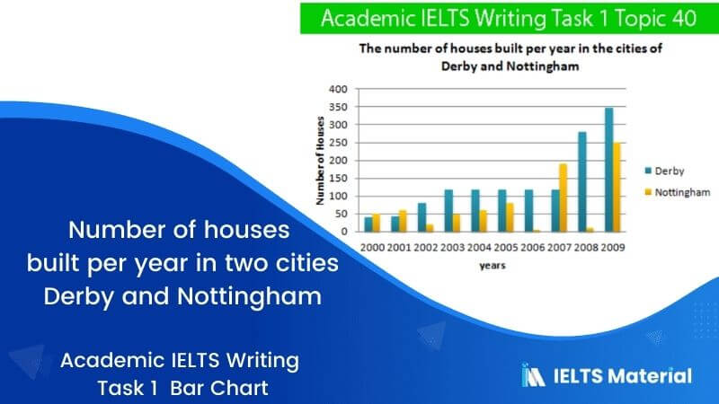 IELTS Academic Writing Task 1 Topic 40: Number of houses built per year in two cities Derby and Nottingham – Bar Chart