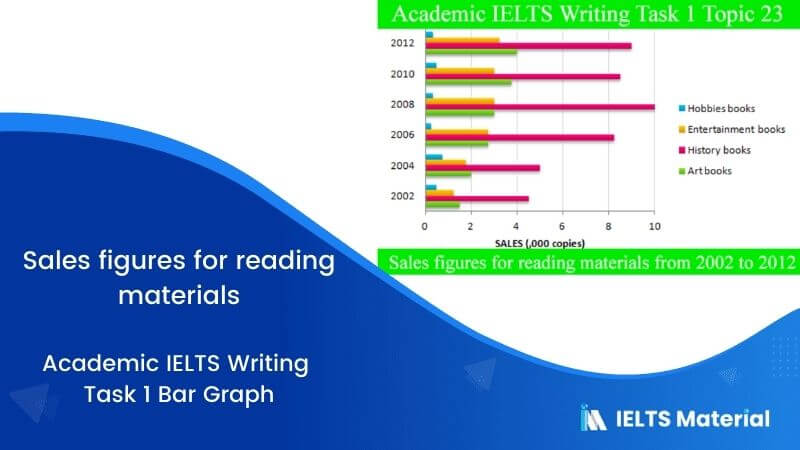Academic IELTS Writing Task 1 Topic : sales figures for reading materials - Bar Graph