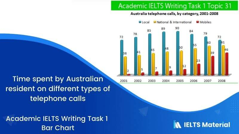 Academic IELTS Writing Task 1 Topic : time spent by Australian resident on different types of telephone calls - Bar Chart