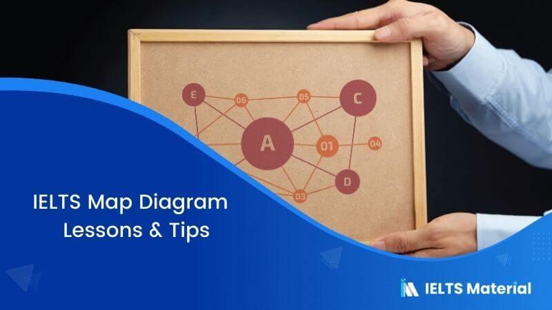 IELTS Map Diagram - Lessons, Tips