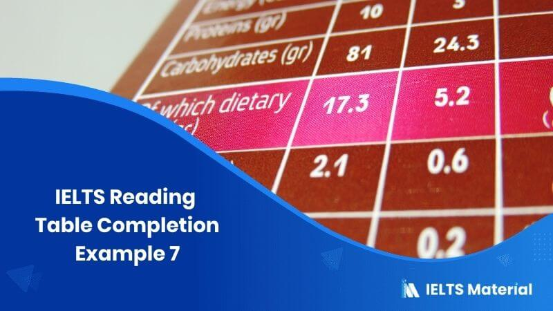 IELTS Reading Table Completion Example 7