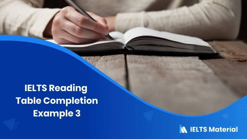 IELTS Reading Table Completion Example 3