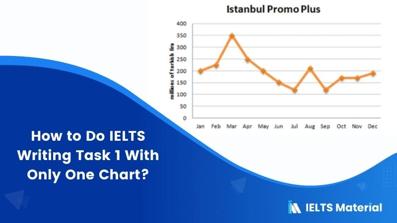 How to Do IELTS Writing Task 1 With Only One Chart?