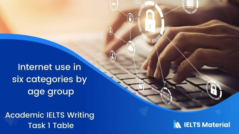 Academic IELTS Writing Task 1 Topic : internet use in six categories by age group - Table