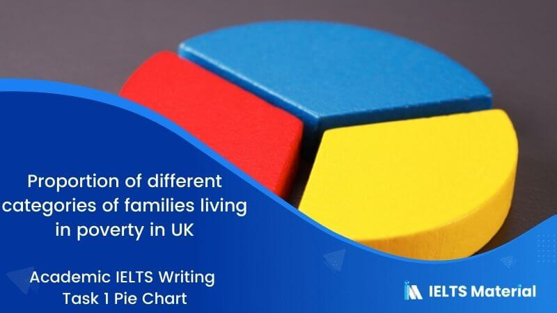 Academic IELTS Writing Task 1 Topic : proportion of different categories of families living in poverty in UK - Pie Chart