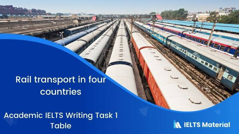 Academic IELTS Writing Task 1 Topic : rail transport in four countries - Table