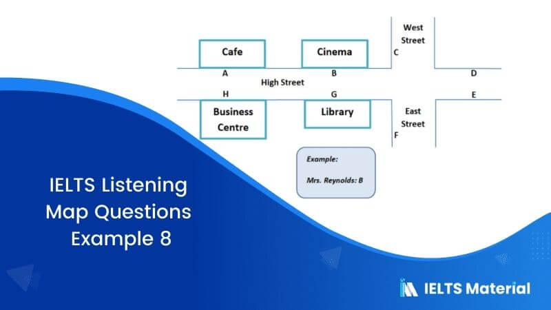 IELTS Listening Map Questions | Example 8